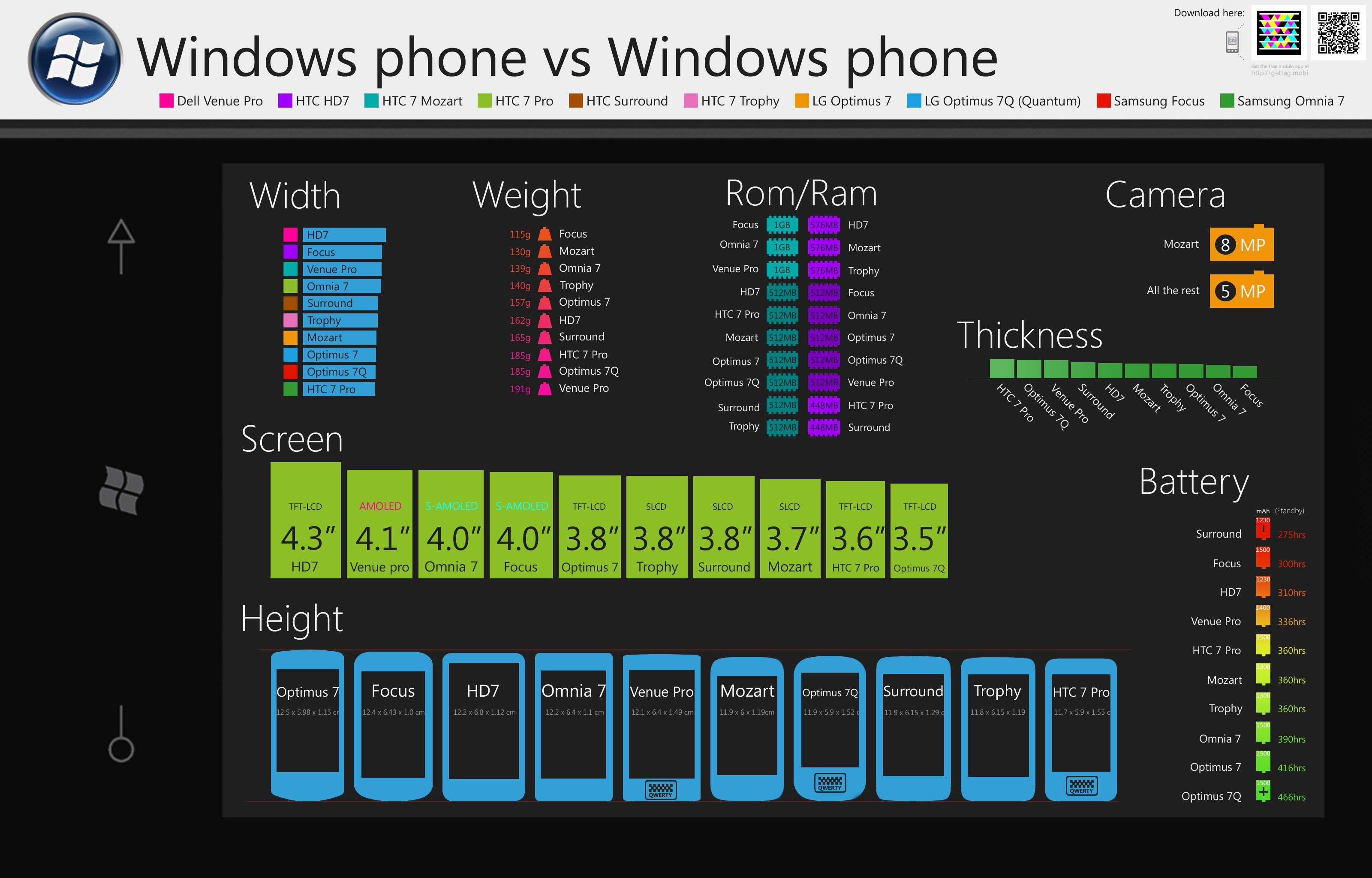 windows-phone-7-comparison-spec