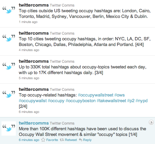 Screen Shot 2011 10 21 at 1.43.18 PM Over 100K different hashtags used to discuss Occupy Wall Street on Twitter