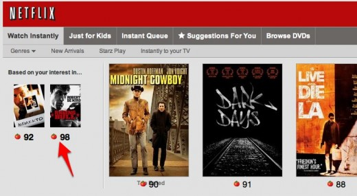 Convofy 84 520x285 This Chrome extension brings Rotten Tomatoes into your Netflix