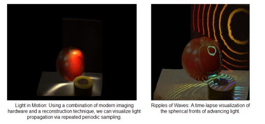 Imaging 520x243 MITs new camera captures light in slow motion at one TRILLION exposures per second
