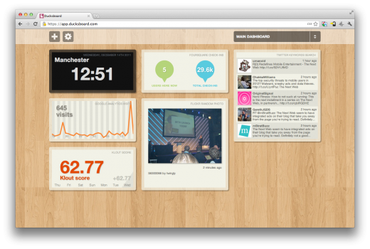 Screen Shot 2011 12 14 at 12.51.27 520x350 Ducksboard launches as a dashboard to fight your online information overload