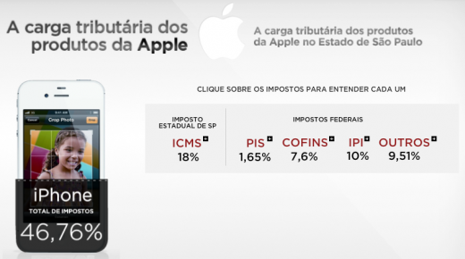 Taxes iPhone 520x290 iPhone 4S just launched in Chile and in Brazil, where it costs up to $1,830