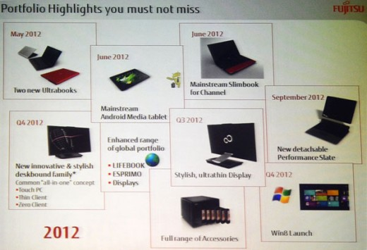 2012roadmap 520x355 Leaked Fujitsu roadmap hints at Q4 Windows 8 launch