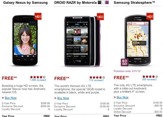Screen Shot 2012 02 27 at 11.25.28 AM 520x373 Verizon offering the Droid Razr or Galaxy Nexus for free to some customers
