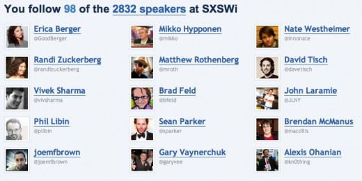 Screen shot 2012 03 06 at 3.51.38 PM 520x261 Lanyrd leverages Twitter to show you which SXSWi panels you should attend