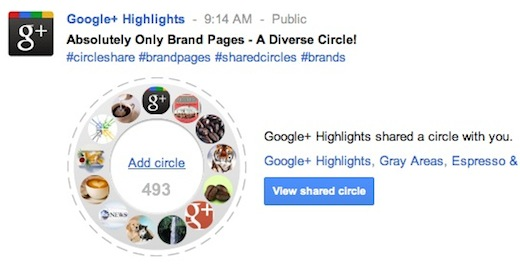 circleshare 6 cool activities taking place on Google+ right now