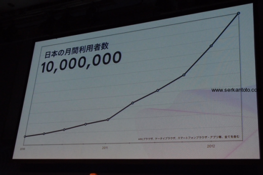 facebook japan active users 520x346 Facebook on course to dethrone Mixi in Japan after doubling its userbase in 6 months