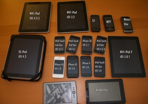 testingdevices 520x365 The shocking toll of hardware and software fragmentation on Android development