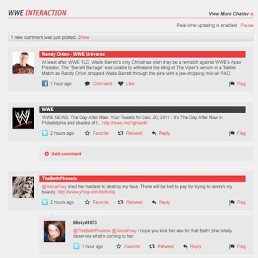wwe interaction1 WWE.com gets ready to rumble with site redesign, and goes social to boost fan engagement