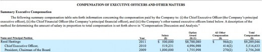 netflix proxy 1 520x104 Netflix CEOs compensation massively increased in 2011 in spite of Qwikster debacle