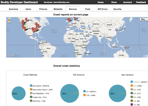 DevDashboard6 Buddy.com raises $1m, offers a backend as a service platform for app developers