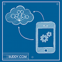 buddy Buddy.com raises $1m, offers a backend as a service platform for app developers