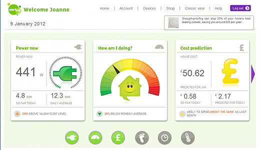 energydashboard The home of the future takes one step closer as AlertMe smart home tech partners with British Gas