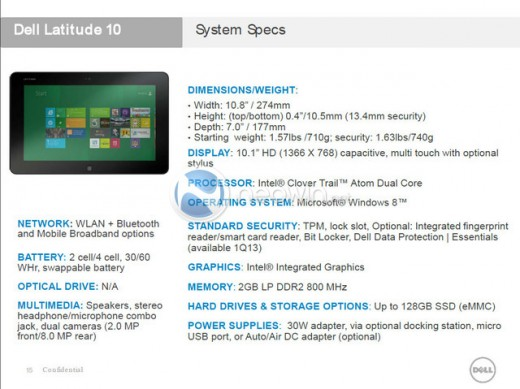 it 520x389 Say hello to Dells Windows 8 tablet