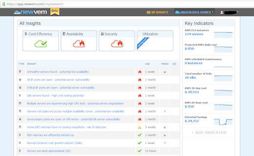 newv Newvem offers insights into your Amazon Web Services usage, raises $4m from Greylock, Index, Eric Schmidt
