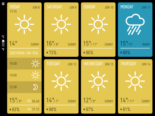 IMG 0084 520x390 Minimeteo: A really slick and minimal weather app for your iPad