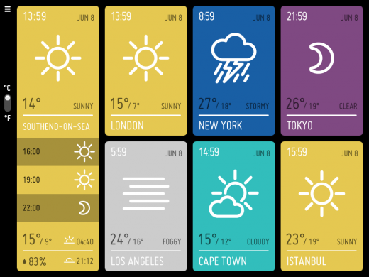 IMG 0087 520x390 Minimeteo: A really slick and minimal weather app for your iPad