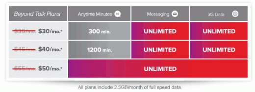 rate chart 520x188 Confirmed: Sprints Virgin Mobile second US carrier to offer prepaid iPhone; from June 29, plans start at $30