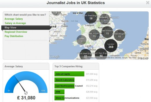 Adzuna2 520x350 Adzuna turns one year old, and opens its data for UK jobseekers to see salary trends by industry