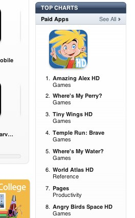 Convo 102 Rovios Amazing Alex has already hit the #1 paid spot on Apples App Store