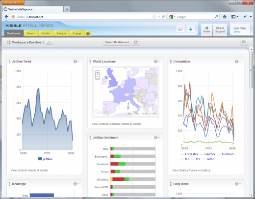 Dashboard1 520x405 Visible Technologies updates its social media monitoring tool, more languages and multiple dashboards