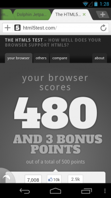Dolphin HTML5 Test  220x391 Dolphin reaches 50m users, launches new Jetpack addon to supercharge its Android browser