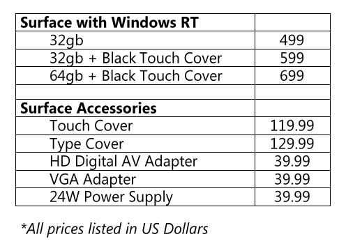 Screen Shot 2012 10 15 at 10.04.13 PM1 This week at Microsoft: Windows 8, Windows Phone 8, and Surface
