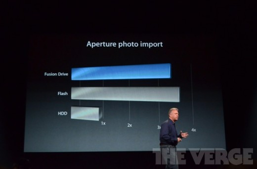 ipadmini 0354 520x343 Apple announces Fusion Drive for iMac: Merging the benefits of Flash SSD and a traditional HDD