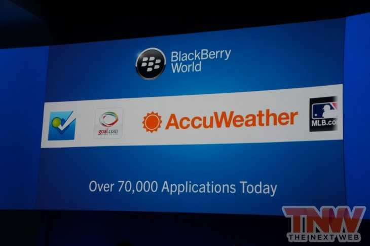 70000 apps image 730x485 BlackBerry unveils BlackBerry 10 and its first two devices, the Z10 and Q10