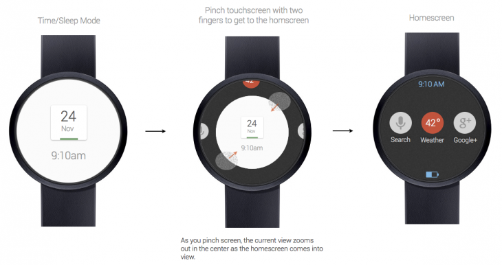 tumblr mg4w4yP3B21ro8kemo1 r2 1280 730x386 Look at how great a Google smartwatch could be