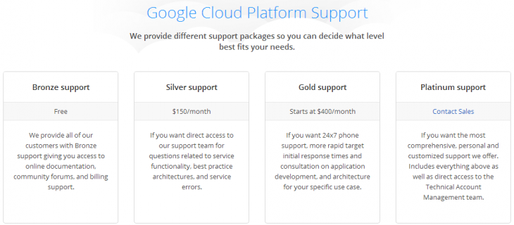google cloud support 730x320 Google debuts four tiered 24/7 support for its cloud platform services, prices start at $0 to $400 per month