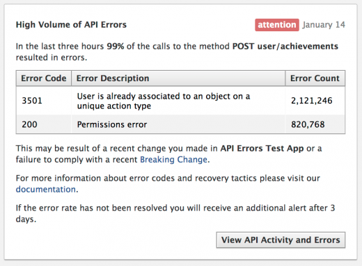 high vol api errors 520x383 Facebook now alerts developers when API errors affect their apps