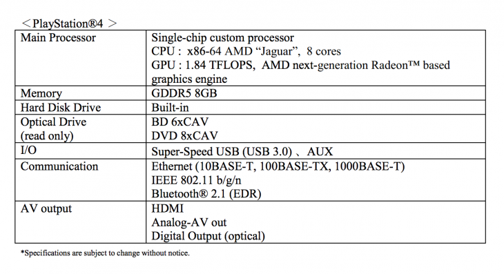 ps4specs 730x397 Sony announces PlayStation 4 with 8 core x86 processor, 8GB GDDR5 memory and DualShock 4 controller