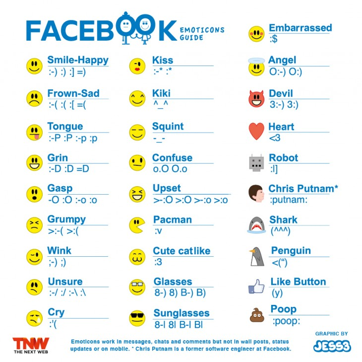 JESS3 TNW FB Emoticon Guide 730x729 An essential guide to Facebook emoticons