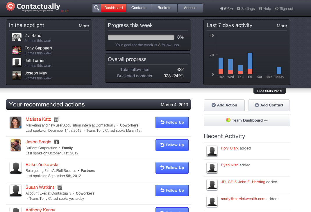 Screen Shot 2013 03 04 at 4.48.41 PM Social CRM startup Contactually lands $1m from Point Nine Capital, 500 Startups and others