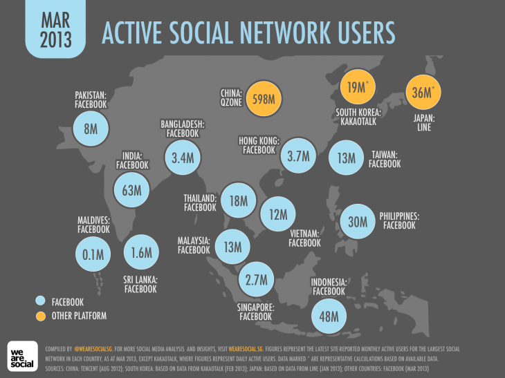 WAS2013 730x547 Mobile chat apps have overtaken Twitter and Facebook in Japan and Korea