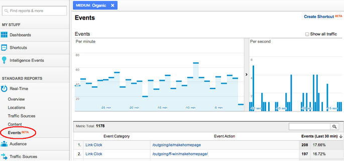real time 1 Google Analytics real time reports get events, shortcuts, comparisons, and filter by desktop/tablet/mobile