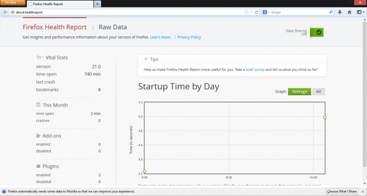 fhr 730x389 Firefox now logs your browsers start up time, run time, number of crashes, and sends the data to Mozilla