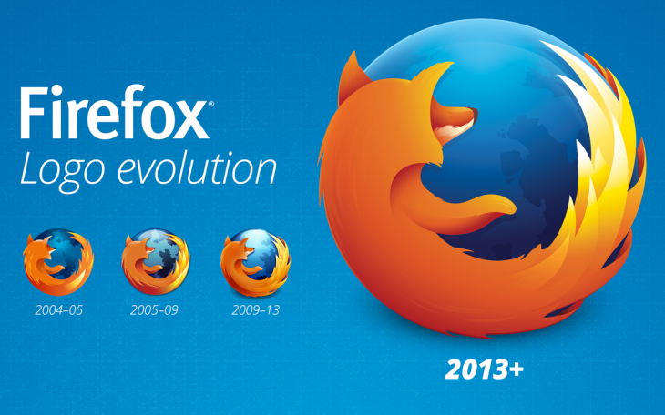 firefox logo 730x456 Firefox 23 arrives with new logo, share button, mixed content blocker, network monitor, and more