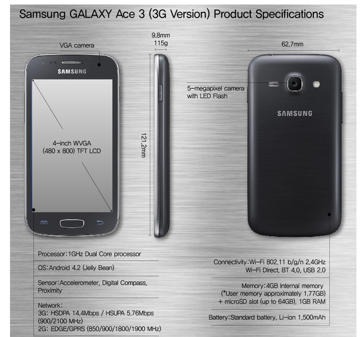 samsungs32 Samsung announces the Galaxy Ace 3; LTE, Android 4.2, 4 inch screen, 1 GHz dual core processor