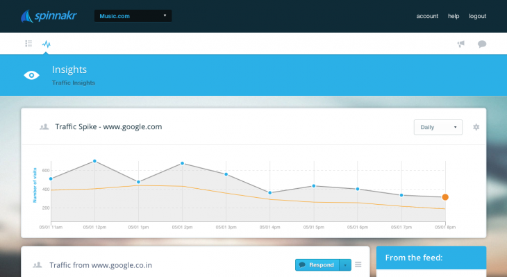 spinnakr insights 730x399 Spinnakr debuts its Web analytics platform and raises south of $1m from 500 Startups, a16z, others