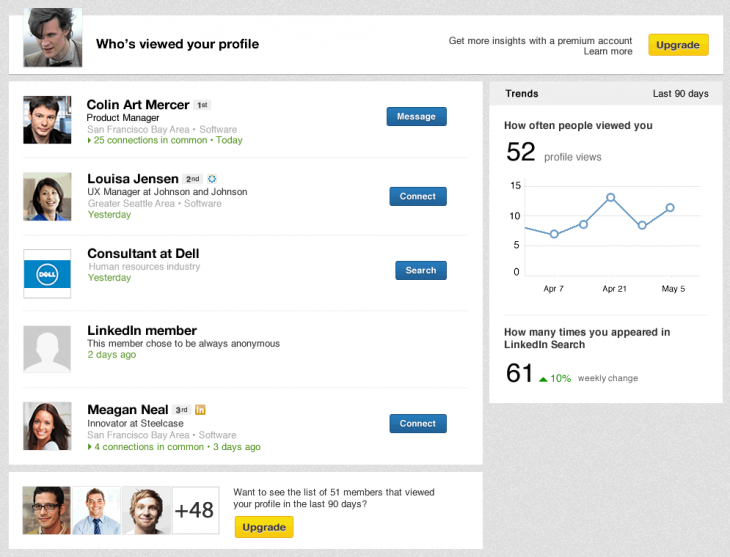 wvmp 730x557 LinkedIn redesigns its 'Who's Viewed Your Profile' page, expands analytics for Premium members
