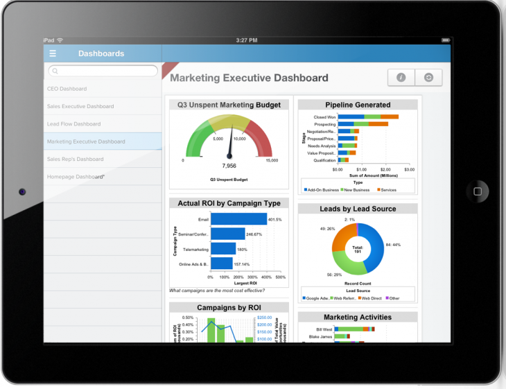 ChatterMobile iPad mktgDashboard frame 730x561 Salesforce's Chatter iOS app to get record editing, analytics and customizable actions