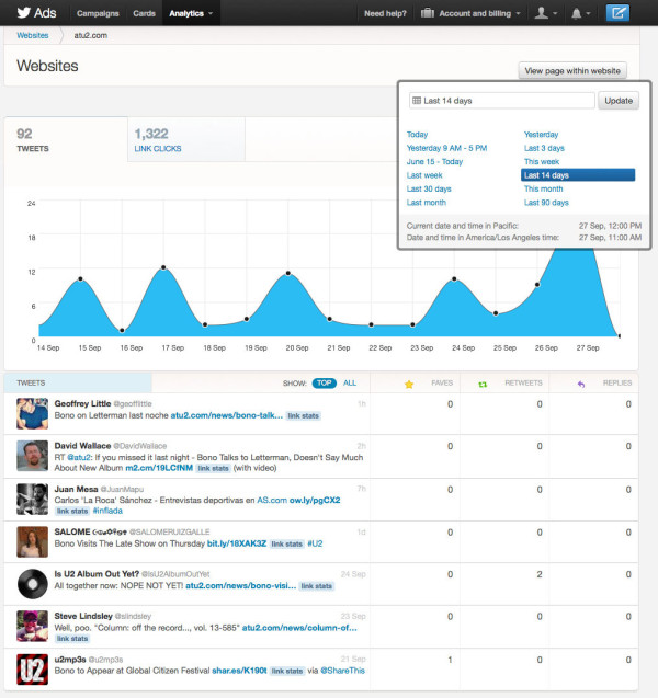 twitter website analytics full 600x637 Twitters analytics dashboard now tracks tweeted links and click throughs for websites