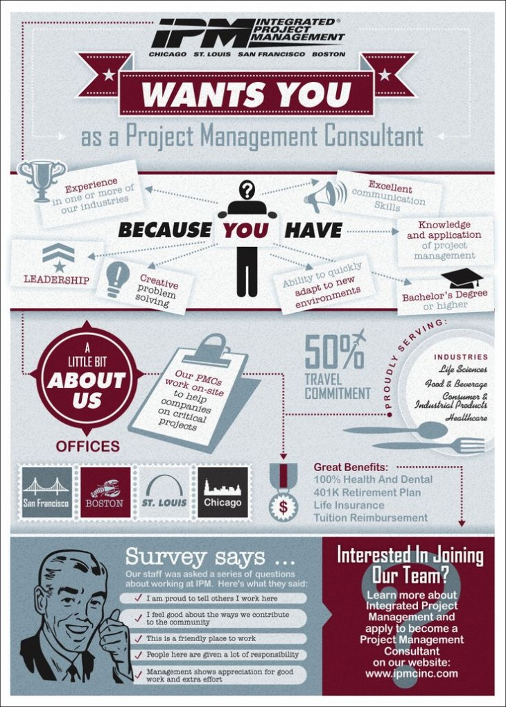 recruiting tool 730x1019 10 ways to use infographics