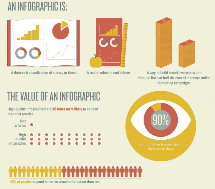 what is an infographic excerpt1 730x643 10 ways to use infographics
