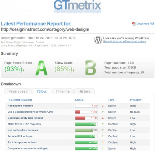 gtmetrix 520x509 5 free online tools for testing your websites speed