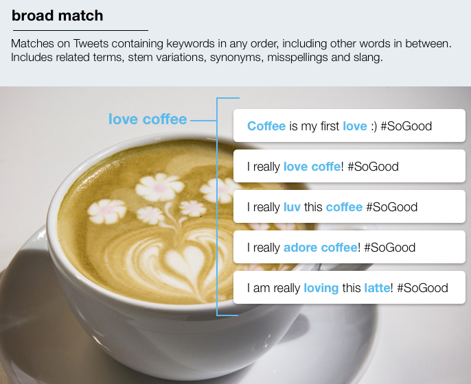 broad match love coffee example Twitter launches broad match for keywords, lets advertisers target synonyms, different spellings, and tweet lingo