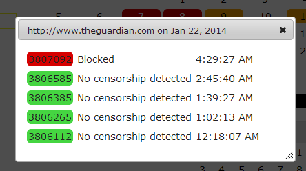 guardian China blocks The Guardians English website again, but this time it could be longer lasting