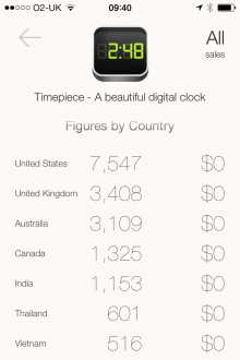 h3 220x330 Looking for a simple tool to track your iOS app downloads and revenues? Check out the Stat App for iPhone